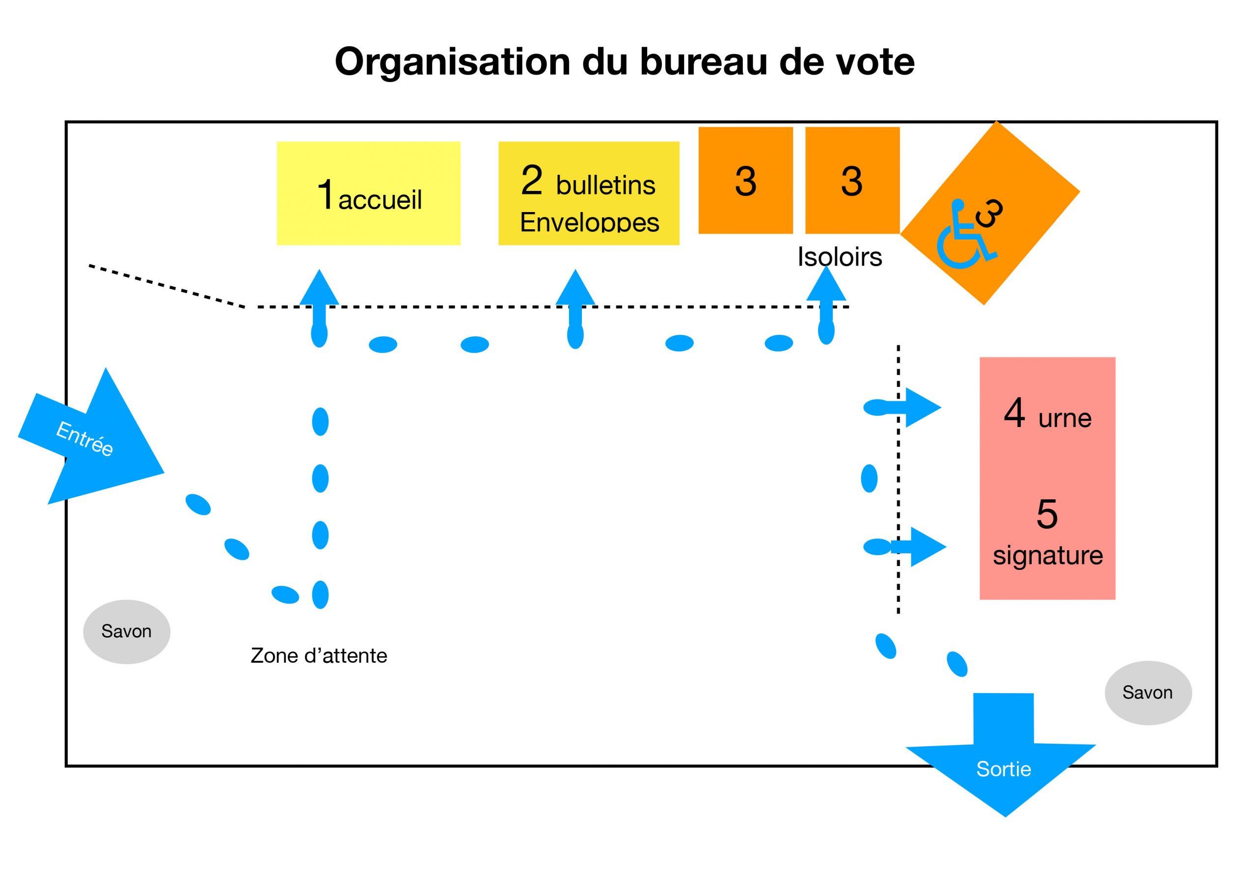 Bureau de vote precautions sanitaires commune de haux 33 - Organisation bureau de vote ...